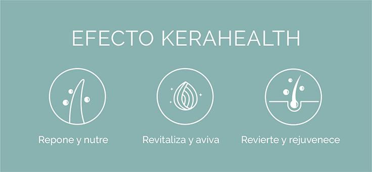 KeraHealth Benefits Spanish