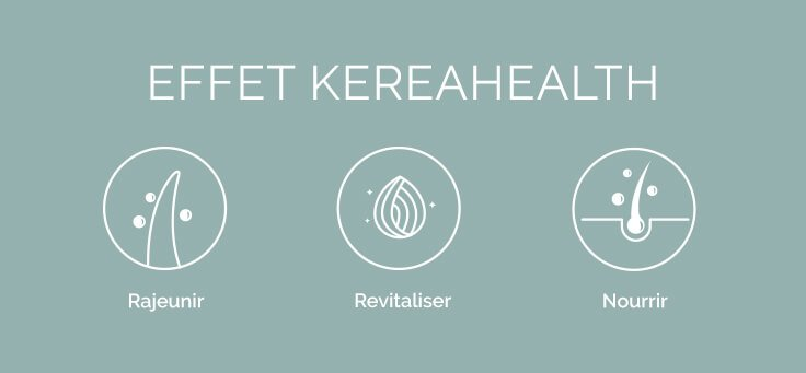 KeraHealth Benefits French