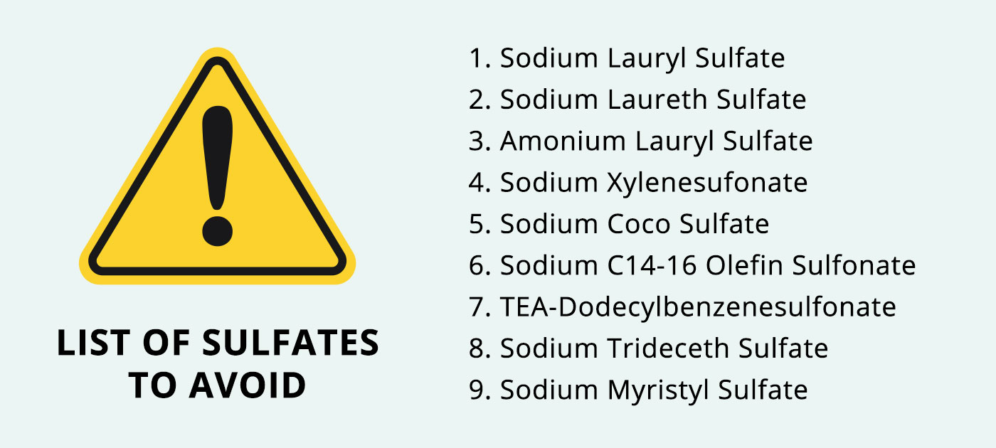 List of Sulfates to Avaoid